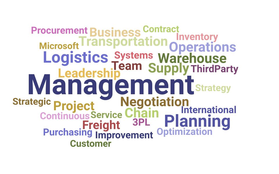 Top Logistics Skills and Keywords to Include On Your Resume