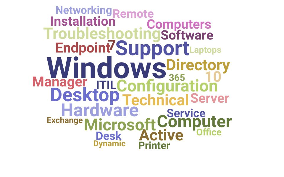Top Desktop Support Engineer Skills and Keywords to Include On Your Resume