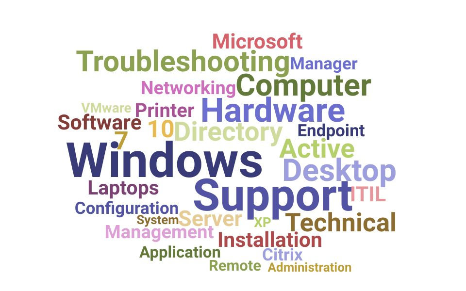 Top Desktop Support Specialist Skills and Keywords to Include On Your Resume