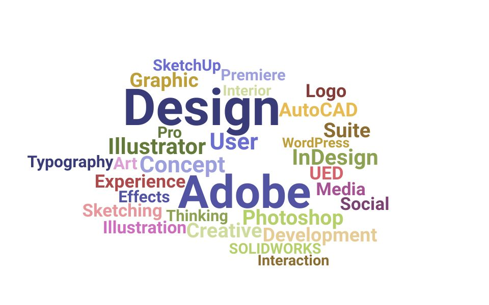 Top Design Specialist Skills and Keywords to Include On Your Resume
