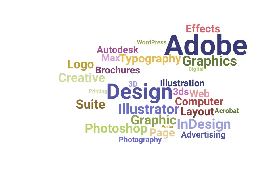 Top Computer Graphic Designer Skills and Keywords to Include On Your Resume