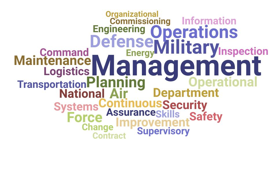 Top Operations Superintendent Skills and Keywords to Include On Your Resume