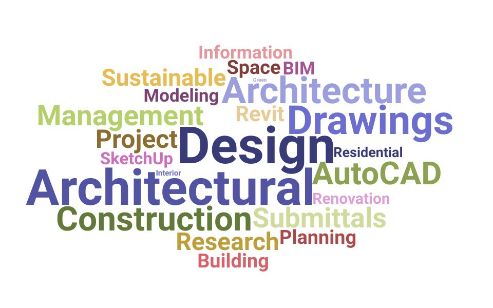 Top Architectural Project Manager Skills and Keywords to Include On Your Resume