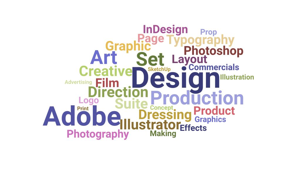 Top Production Designer Skills and Keywords to Include On Your Resume