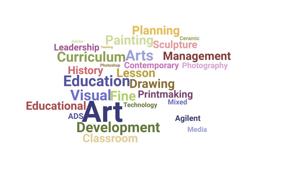 Top Visual Art Teacher Skills and Keywords to Include On Your Resume