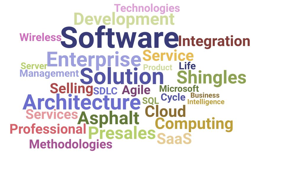 Top Solutions Engineering Manager Skills and Keywords to Include On Your Resume