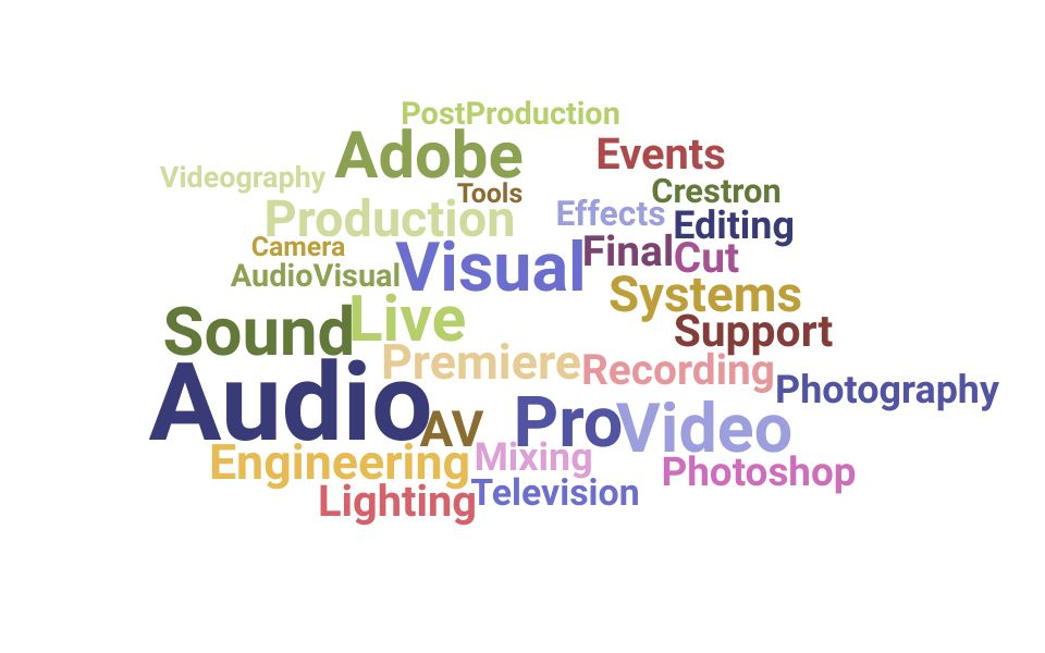 Top Audio Visual Technician Skills and Keywords to Include On Your Resume