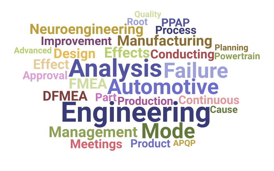 Top Engineering Group Manager Skills and Keywords to Include On Your Resume