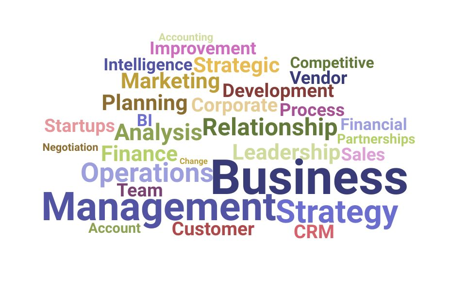Top Head Of Business Operations Skills and Keywords to Include On Your Resume