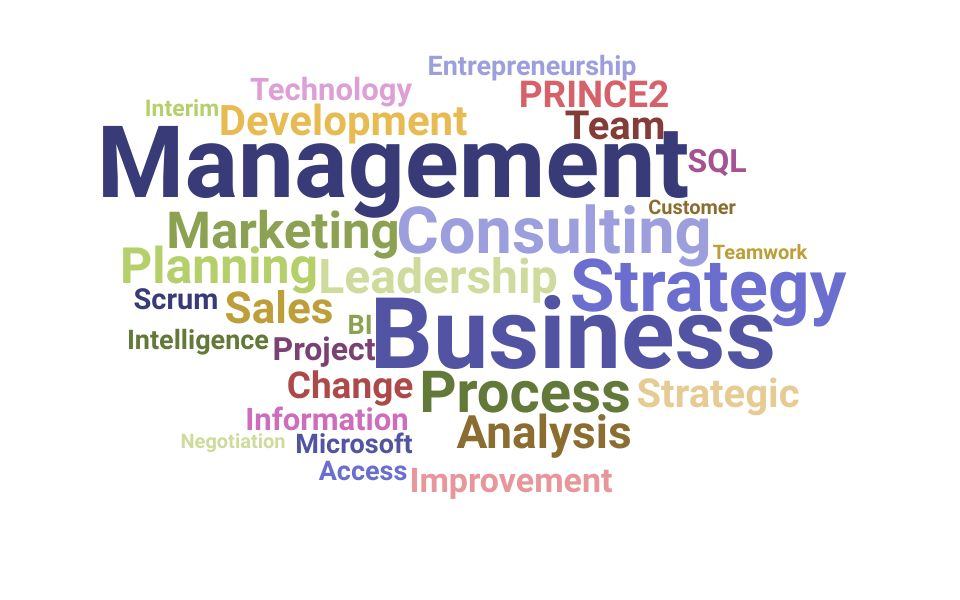 Top Business Consultant Skills and Keywords to Include On Your Resume