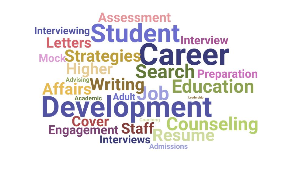 Top Director Of Career Services Skills and Keywords to Include On Your Resume
