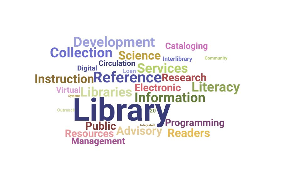 Top Adult Services Librarian Skills and Keywords to Include On Your Resume