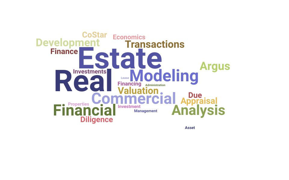 Top Real Estate Analyst Skills and Keywords to Include On Your Resume