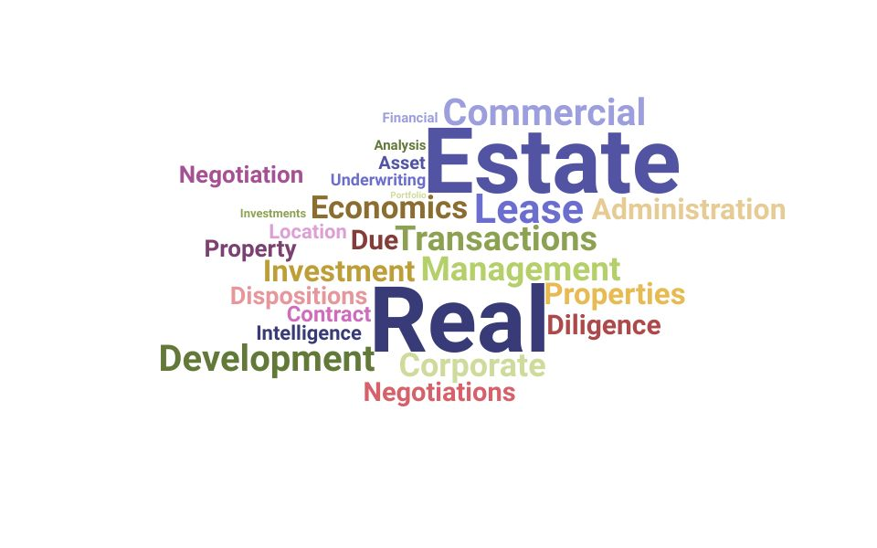 Top Vice President Real Estate Skills and Keywords to Include On Your Resume