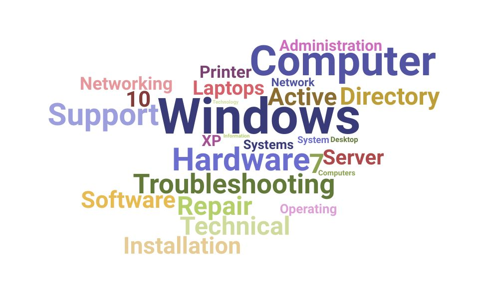 Top Personal Computer Technician Skills and Keywords to Include On Your Resume