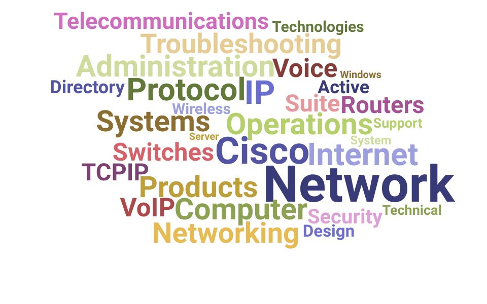 Top Network Operations Specialist Skills and Keywords to Include On Your Resume