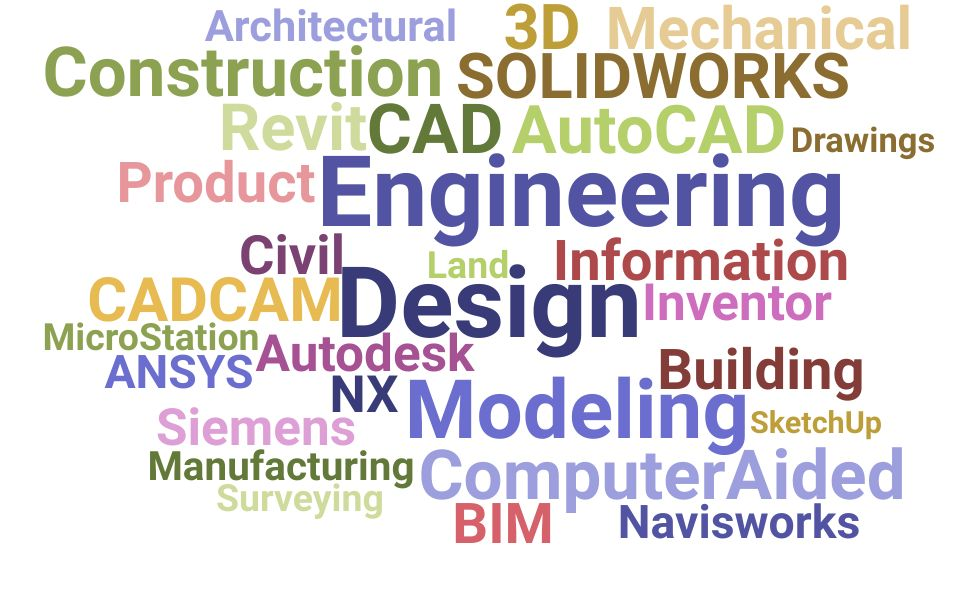 Top Computer Aided Design Specialist Skills and Keywords to Include On Your Resume