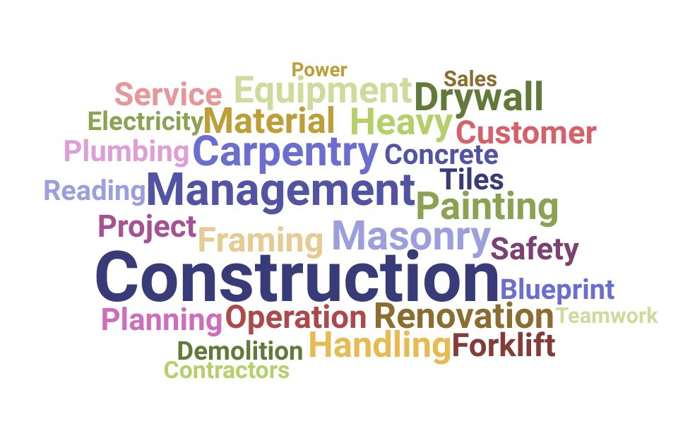Top Construction Worker Skills and Keywords to Include On Your Resume