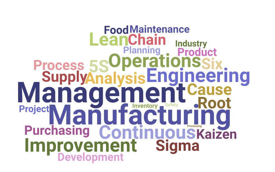 Top Plant Superintendent Skills and Keywords to Include On Your Resume