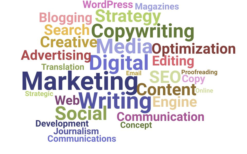 Top Copywriter Skills and Keywords to Include On Your Resume