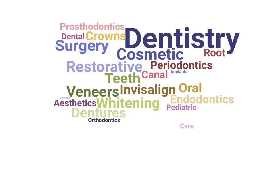 Top Cosmetic Dentist Skills and Keywords to Include On Your Resume