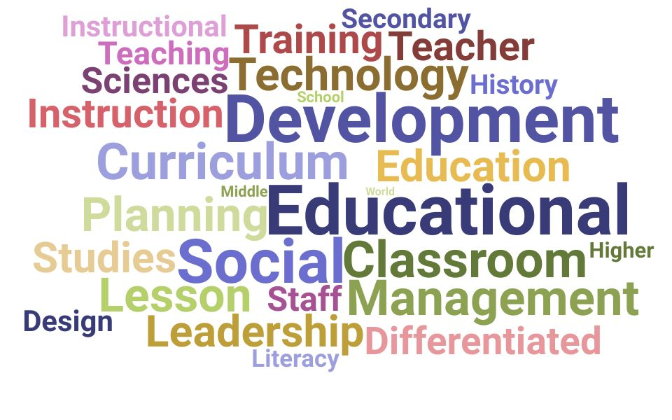 Top Social Science Teacher Skills and Keywords to Include On Your Resume