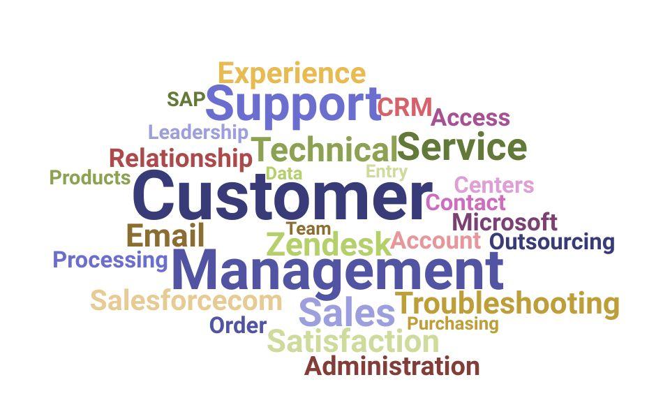 Top Customer Support Specialist Skills and Keywords to Include On Your Resume