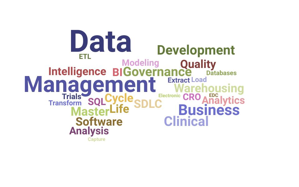 Top Director Data Management Skills and Keywords to Include On Your Resume