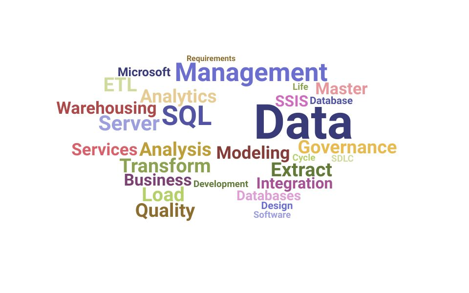 Top Data Management Consultant Skills and Keywords to Include On Your Resume