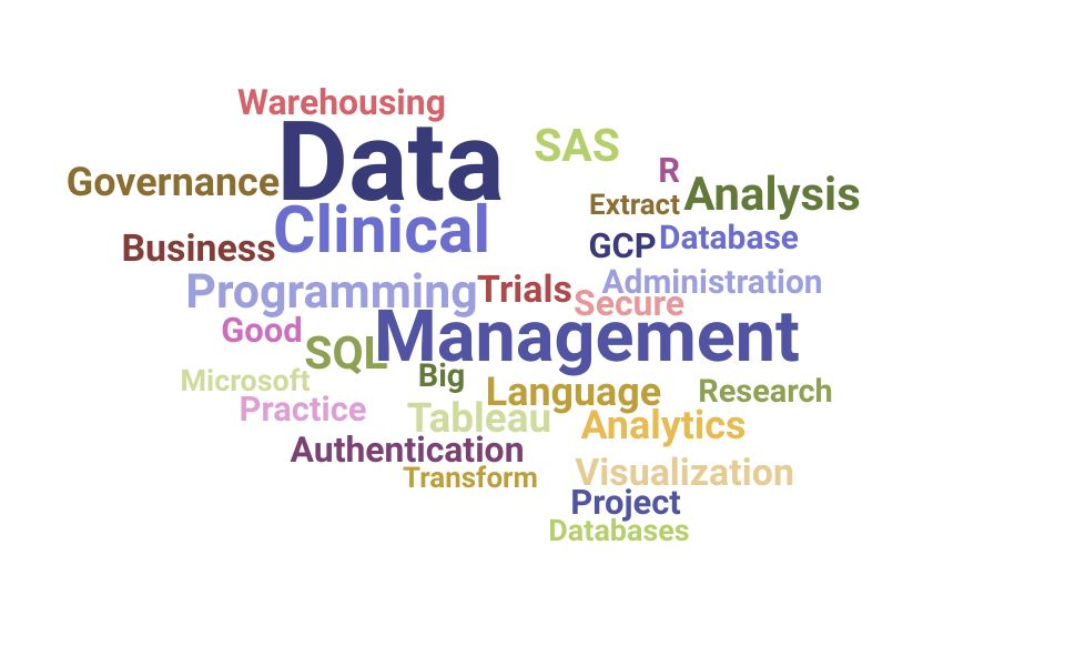Top Data Manager Skills and Keywords to Include On Your Resume