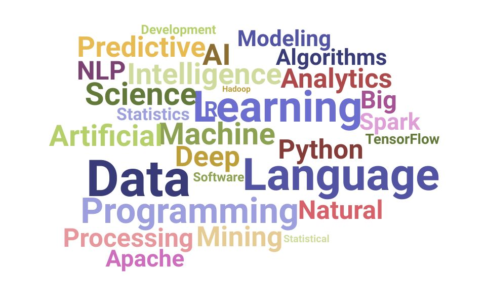 Top Chief Data Scientist Skills and Keywords to Include On Your Resume