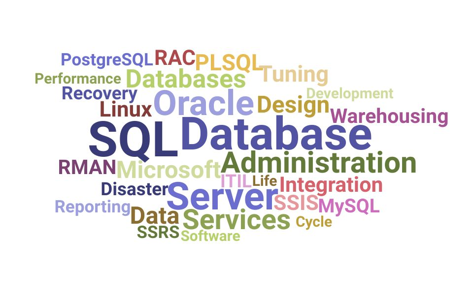 Top Database Administrator Skills and Keywords to Include On Your Resume