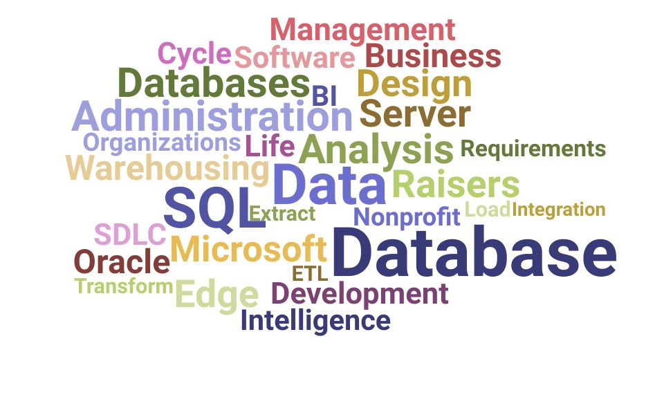 Top Database Manager Skills and Keywords to Include On Your Resume