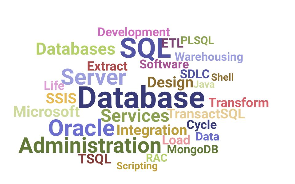 Top Database Specialist Skills and Keywords to Include On Your Resume