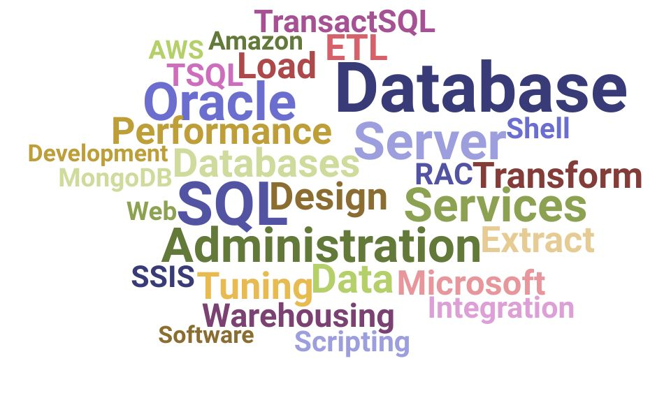 Top Database Engineer Skills and Keywords to Include On Your Resume