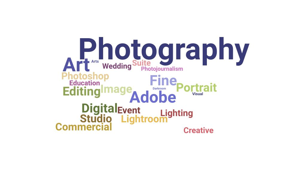 Top Photography Instructor Skills and Keywords to Include On Your Resume
