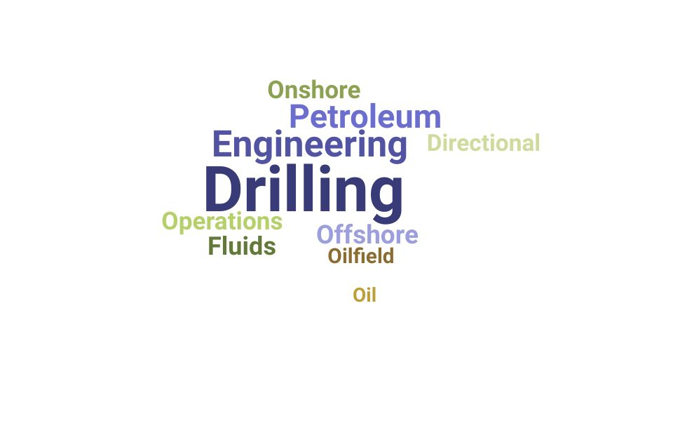 Top Drilling Engineer Skills and Keywords to Include On Your Resume