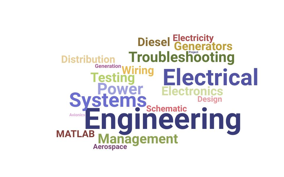 Top Electrical System Engineer Skills and Keywords to Include On Your Resume