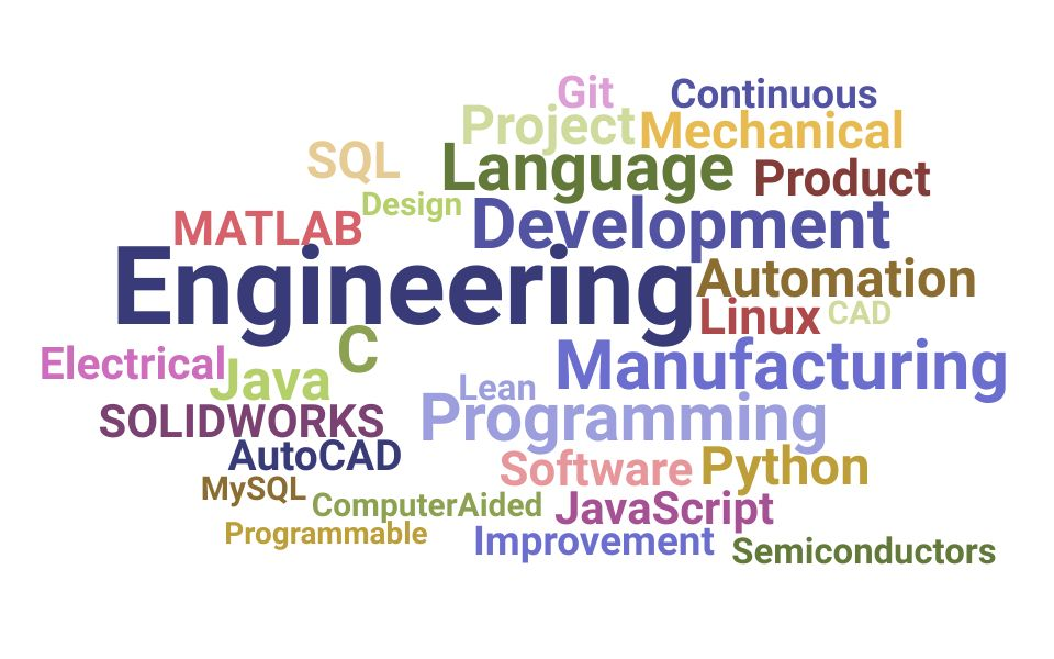 Top Application Engineer Skills and Keywords to Include On Your Resume