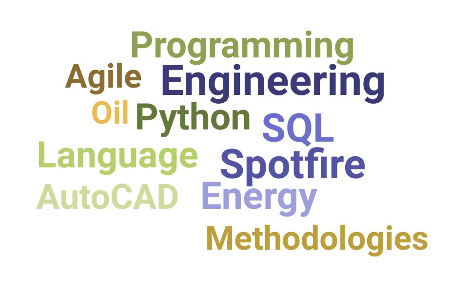 Top Engineering Analyst Skills and Keywords to Include On Your Resume