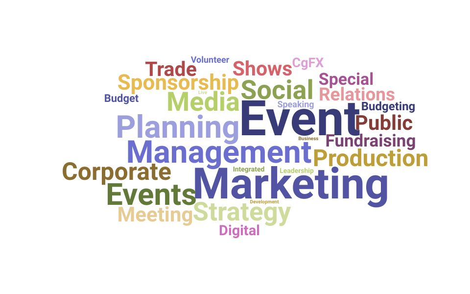 Top Head Of Events Skills and Keywords to Include On Your Resume