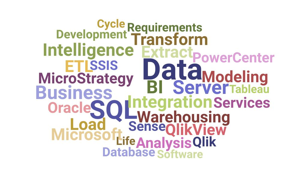 Top Business Intelligence Consultant Skills and Keywords to Include On Your Resume