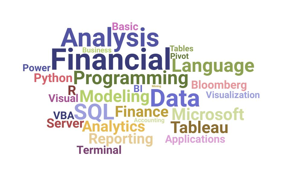 Top Financial Data Analyst Skills and Keywords to Include On Your Resume