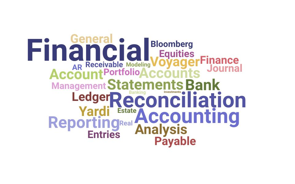Top Portfolio Accountant Skills and Keywords to Include On Your Resume