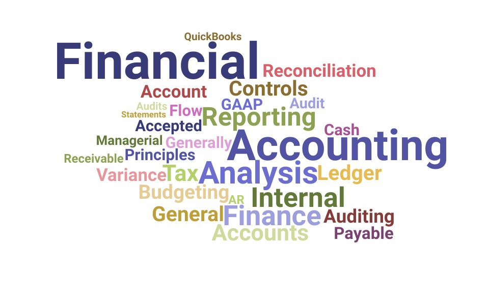 Top Finance Accounting Manager Skills and Keywords to Include On Your Resume