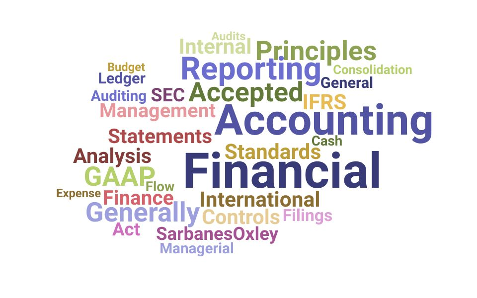 Top Financial Reporting Manager Skills and Keywords to Include On Your Resume