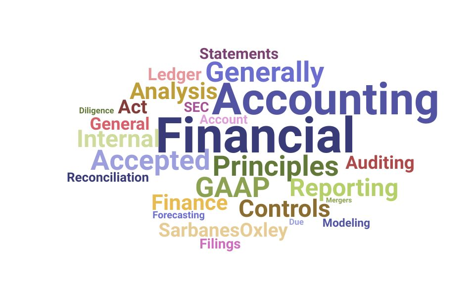 Top Vice President Of Accounting Skills and Keywords to Include On Your Resume