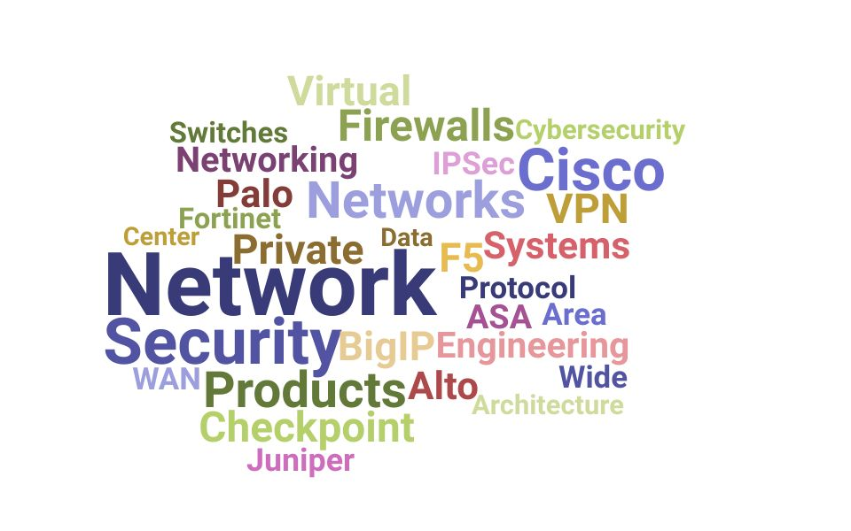 Top Network Security Engineer Skills and Keywords to Include On Your Resume