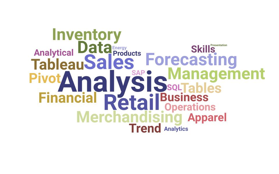 Top Retail Analyst Skills and Keywords to Include On Your Resume