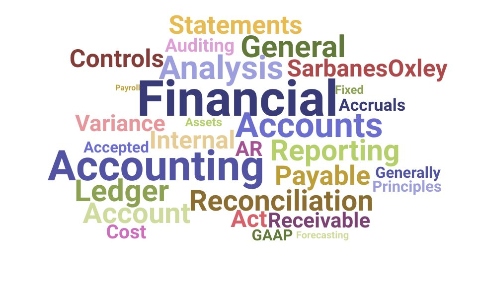 Top General Accounting Manager Skills and Keywords to Include On Your Resume